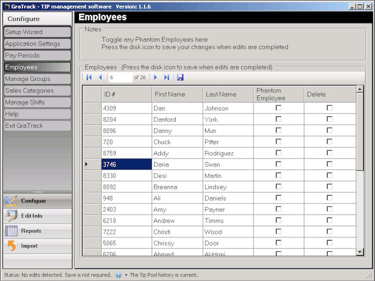 VT5-Employees