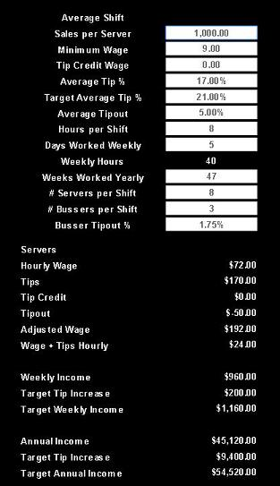 IncomeCalc